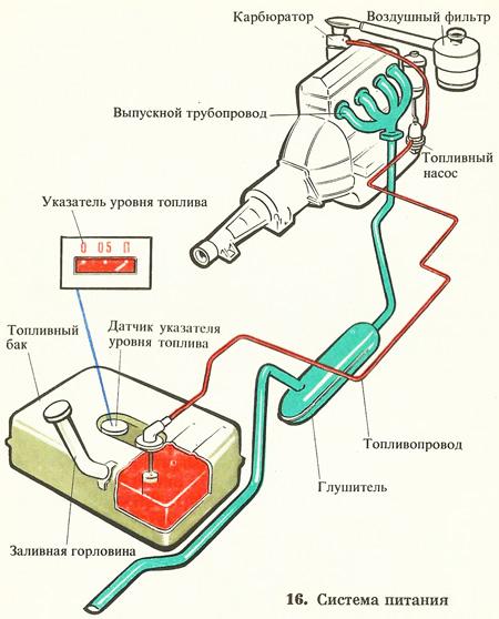 7- фильтр отстойник :8-глушитель :9-выпускной трубопровод :10... газа...