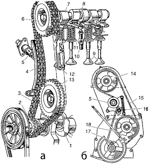 двигателей с верхним